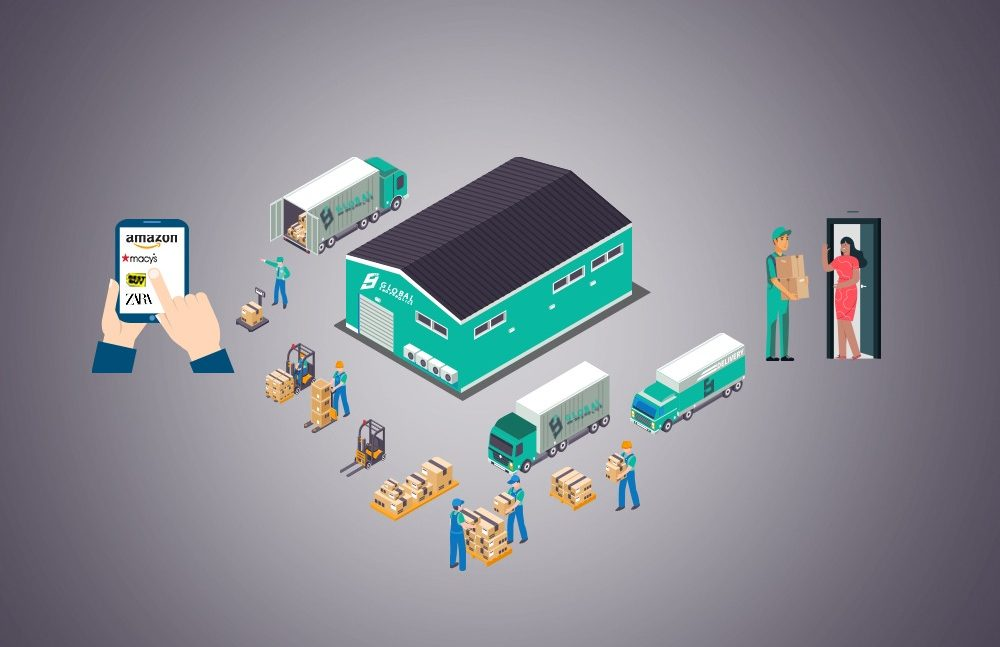 Are you looking for Best Package forwarding services ?