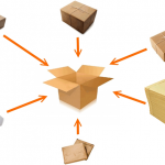 consolidation of Packages